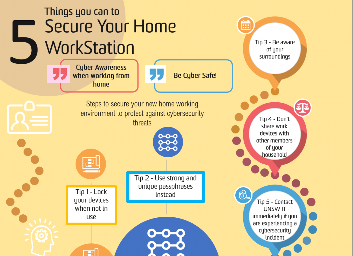 Secure Your Workstation